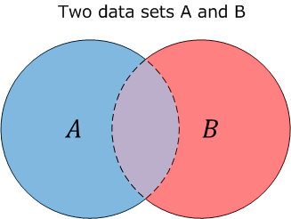 two_data_sets.png